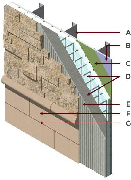 Arriscraft tile system installation diagram